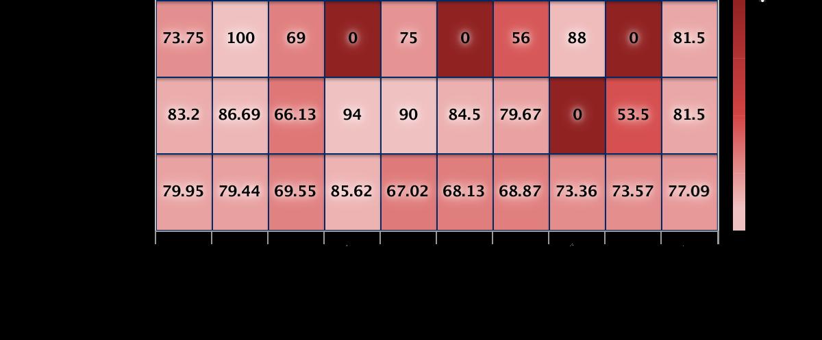 chart-(2)-copy